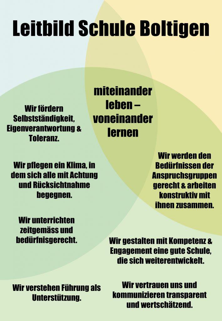 Leitbild der Schule Boltigen